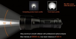 BlackStar 950 Lumen Hand Held LED Diving Light Kit - Product Image